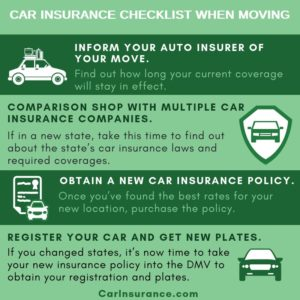 Instructions to Find Car Insurance Information Through the DMV