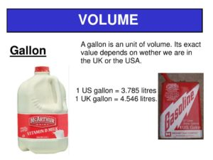 Is a Canadian Gallon Heavier than a US Gallon?